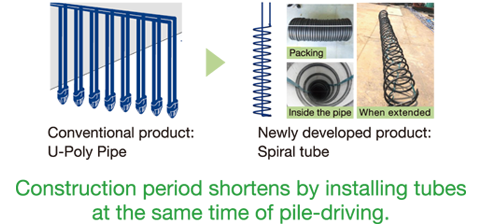 Implementation at the same time as pile construction shortens construction period